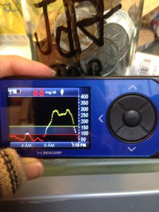 Dexcom Batman